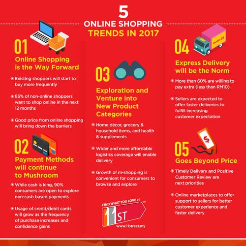 five-e-commerce-trends-that-sets-the-pace-in-2017-09