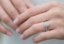 Your Ultimate Guide To The Perfect Ring Size